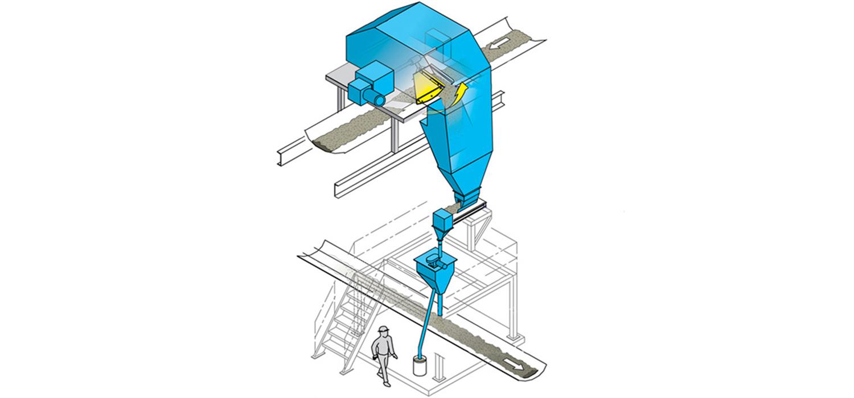 hosokawa-ARM Automated Reference Method Sampler-17000000