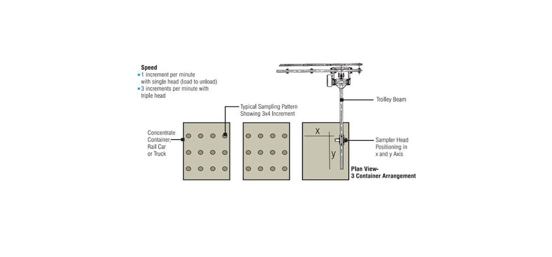 hosokawa-Bulk Product Sampler-58000000